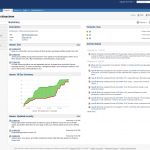 Jira Tracking System- 360guanxi Project Dashboard
