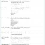 Back End - Manage Member Level Settings