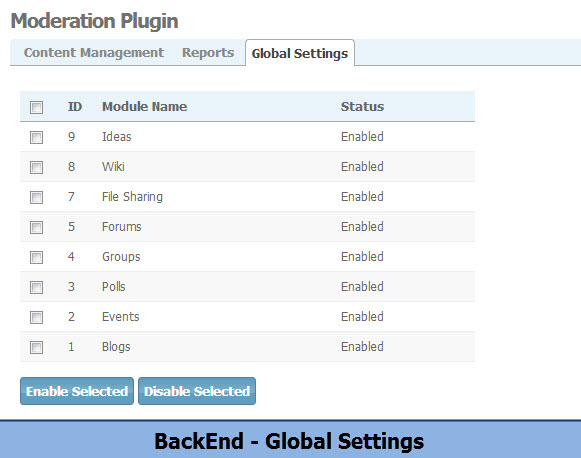 Moderation, module, plugin custom design for SocialEngine - YouNet